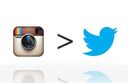 Cu peste 300 de milioane de utilizatori activi, Instagram depaseste Twitter