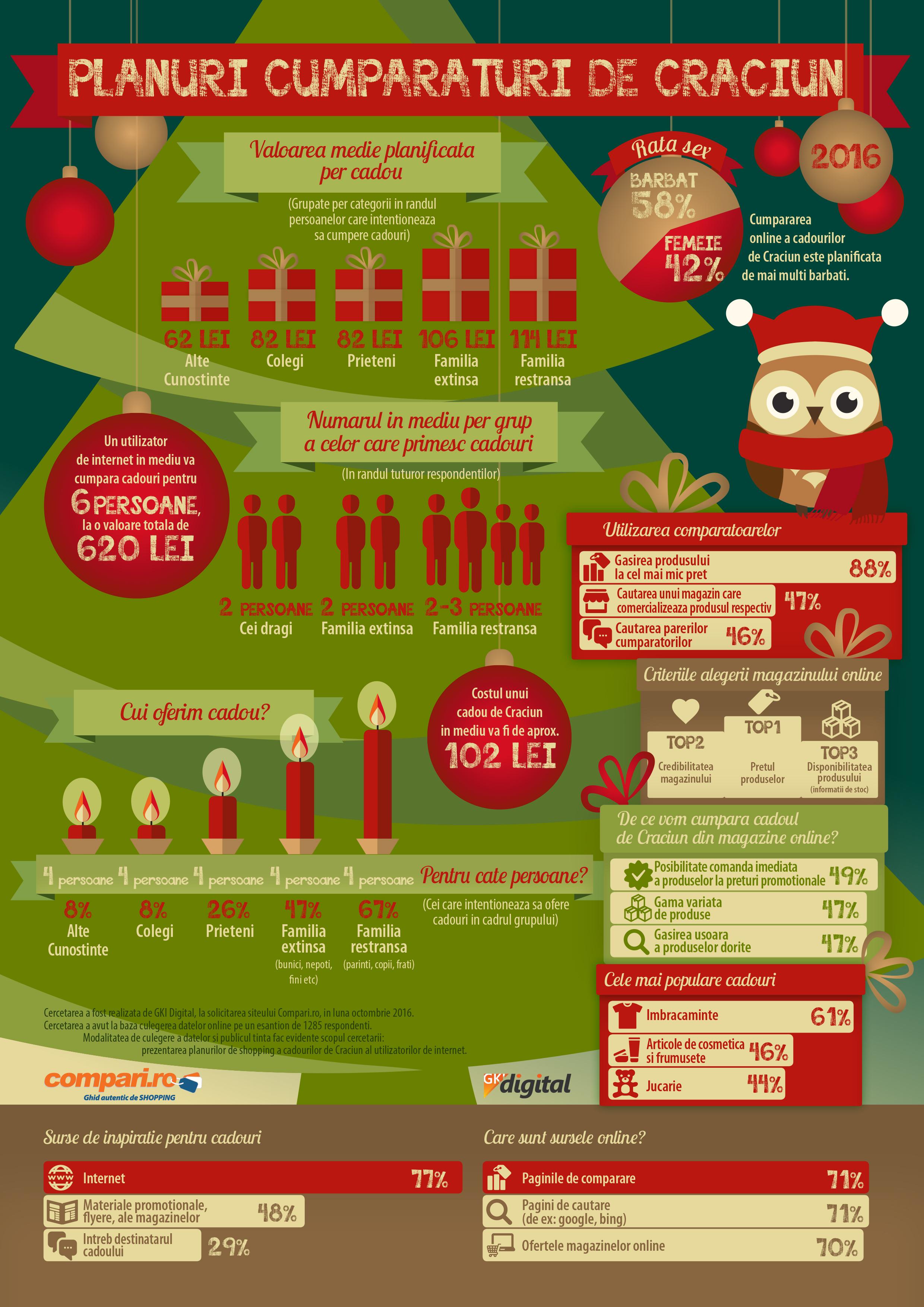 infografic-compari-ro