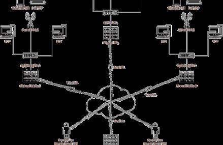 Profita de avantajele unei retele virtuale private (VPN) pentru afacerea ta