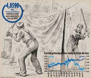 Politicul si pandemia scutura pietele