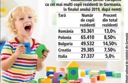 """Viitorul României, în mare pericol: Copiii români au ajuns a doua cea mai mare populaţie rezidentă din Germania, după copiii nemţilor. """"Facilităţile oferite de ţările din Occident pentru copii sunt foarte bune, statul român dă bani de scutece o dată pe lună. Nu există sprijin pentru susţinerea familiilor cu copii în România."""""""